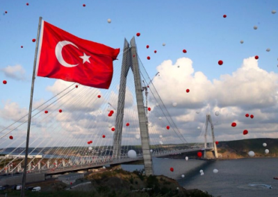 Turkey Holiday Package